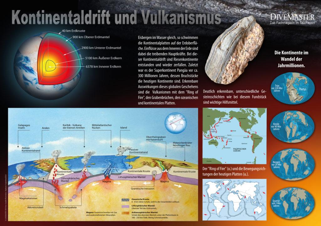 Kontinentaldrift und Vulkanismus