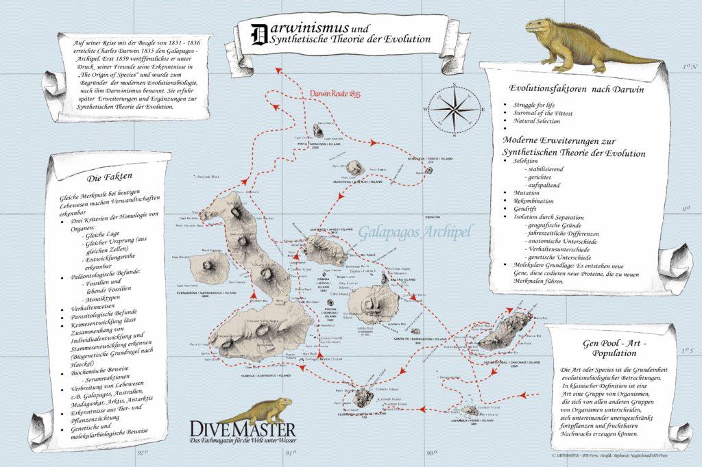 Darwin & Galapagos